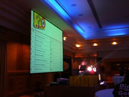 Sligo Quiz scoreboard